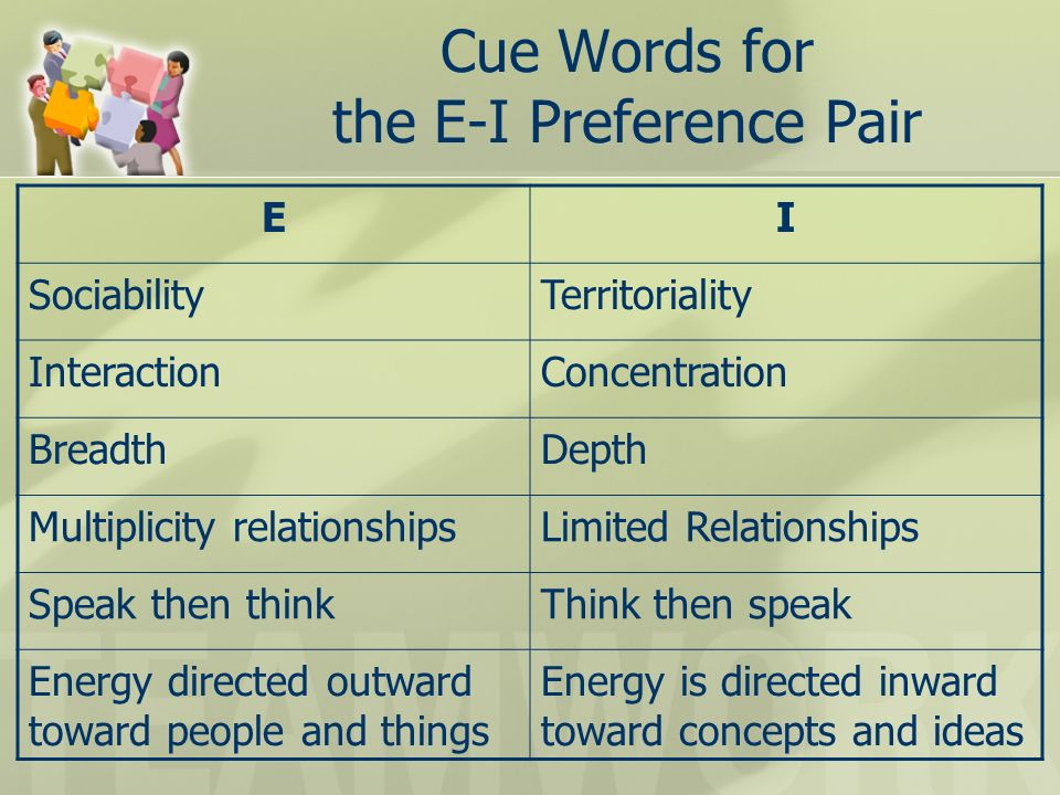 Cue Words for the E-I Preference Pair EI SociabilityTerritoriality InteractionConcentration BreadthDepth Multiplicity relationshipsLimited Relationships Speak then thinkThink then speak Energy directed outward toward people and things Energy is directed inward toward concepts and ideas
