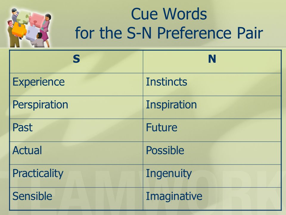 Cue Words for the S-N Preference Pair SN ExperienceInstincts PerspirationInspiration PastFuture ActualPossible PracticalityIngenuity SensibleImaginative