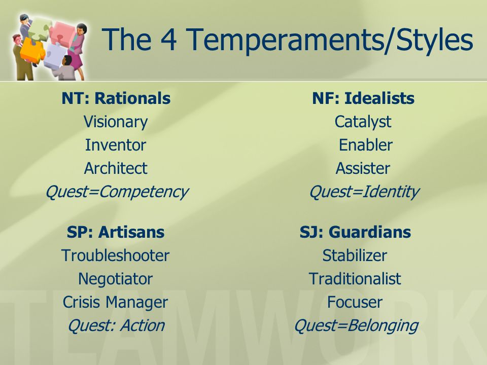 The 4 Temperaments/Styles SJ: Guardians Stabilizer Traditionalist Focuser Quest=Belonging NF: Idealists Catalyst Enabler Assister Quest=Identity NT: Rationals Visionary Inventor Architect Quest=Competency SP: Artisans Troubleshooter Negotiator Crisis Manager Quest: Action