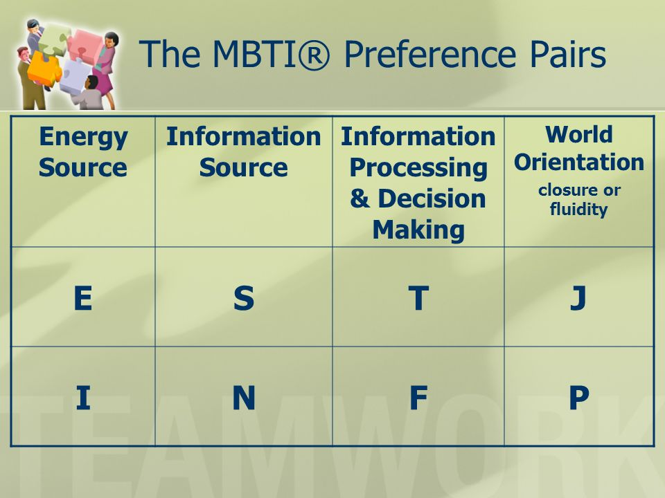 The MBTI® Preference Pairs Energy Source Information Source Information Processing & Decision Making World Orientation closure or fluidity ESTJ INFP