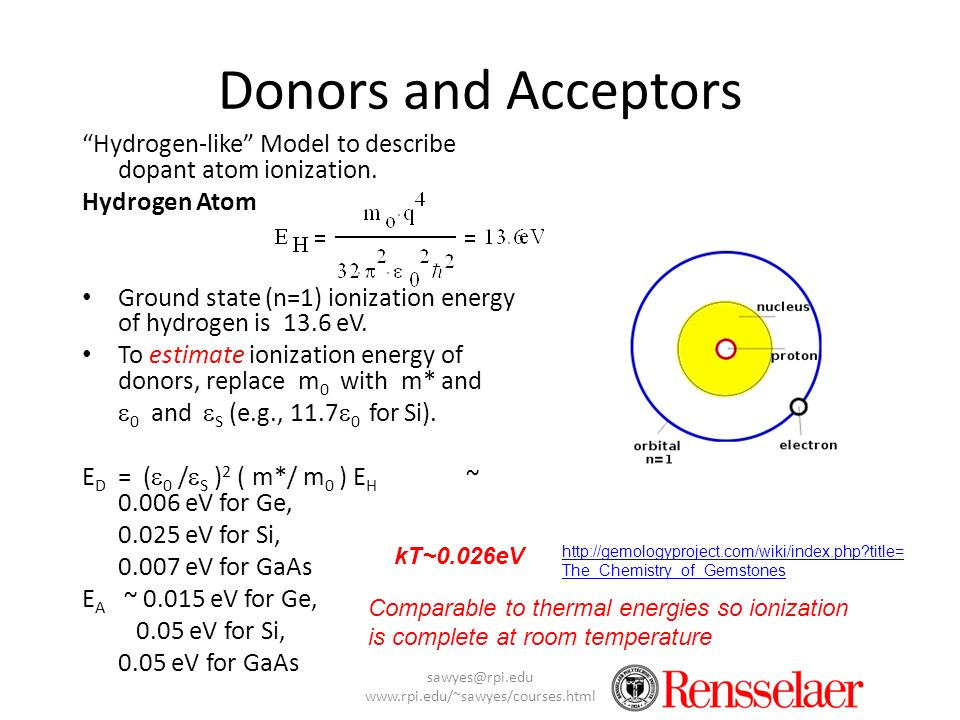 sawyes@rpi.edu www.rpi.edu/~sawyes/courses.html Donors and Acceptors Hydrogen-like Model to describe dopant atom ionization. Hydrogen Atom Ground stat