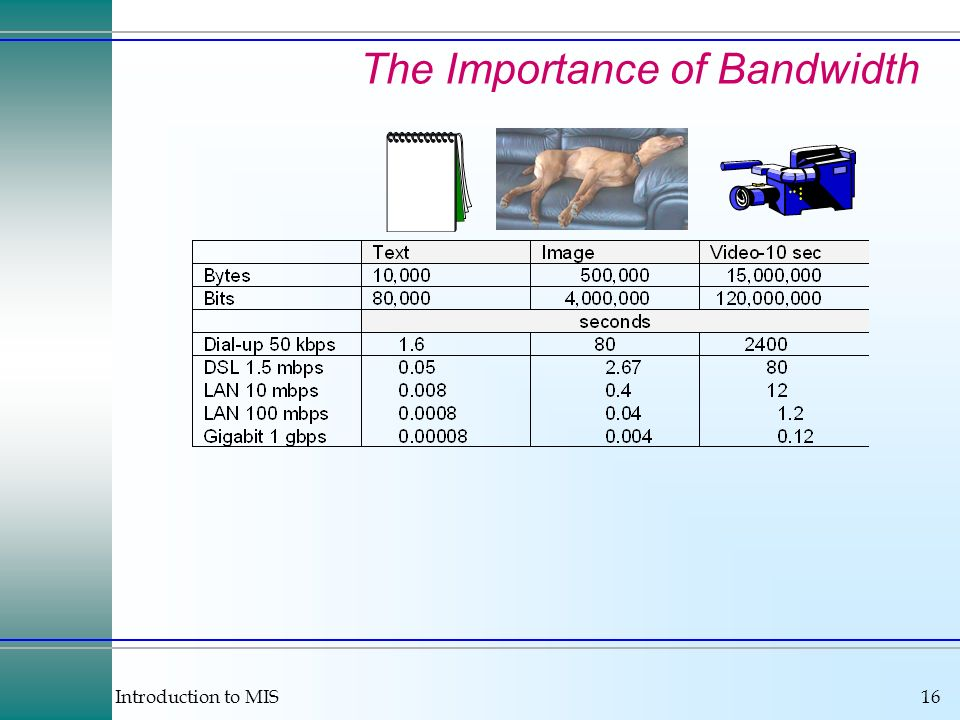 Introduction to MIS16 The Importance of Bandwidth