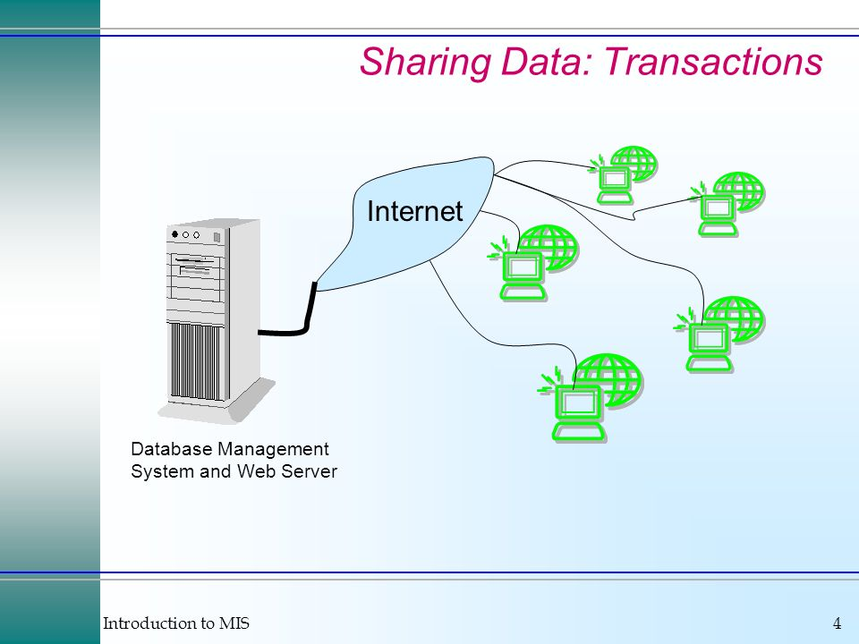 Introduction to MIS4 Sharing Data: Transactions Database Management System and Web Server Internet