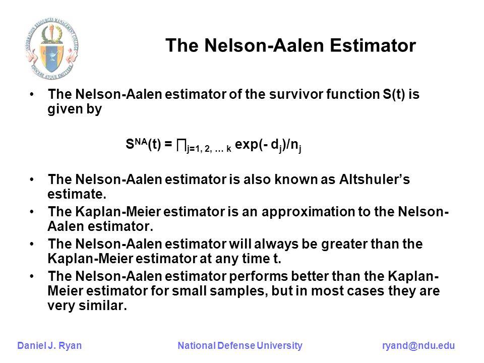 Daniel J. Ryan National Defense University ryand@ndu.edu The Nelson-Aalen Estimator The Nelson-Aalen estimator of the survivor function S(t) is given