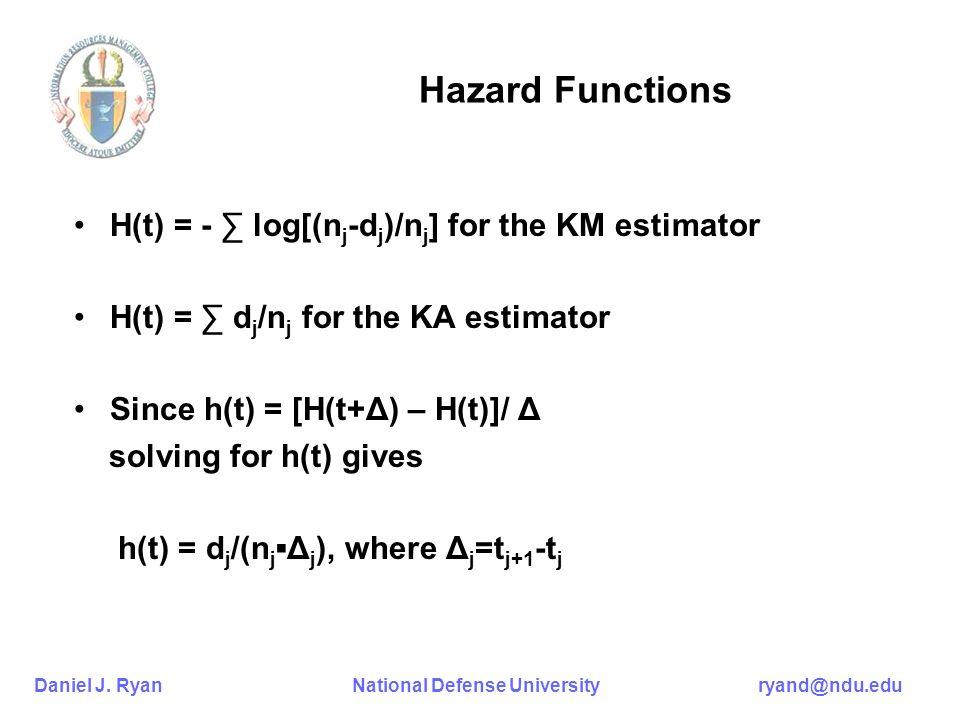 Daniel J. Ryan National Defense University ryand@ndu.edu Hazard Functions H(t) = - log[(n j -d j )/n j ] for the KM estimator H(t) = d j /n j for the
