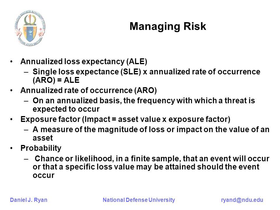 Daniel J. Ryan National Defense University ryand@ndu.edu Managing Risk Annualized loss expectancy (ALE) –Single loss expectance (SLE) x annualized rat