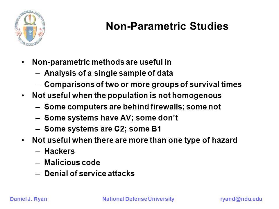 Daniel J. Ryan National Defense University ryand@ndu.edu Non-Parametric Studies Non-parametric methods are useful in –Analysis of a single sample of d