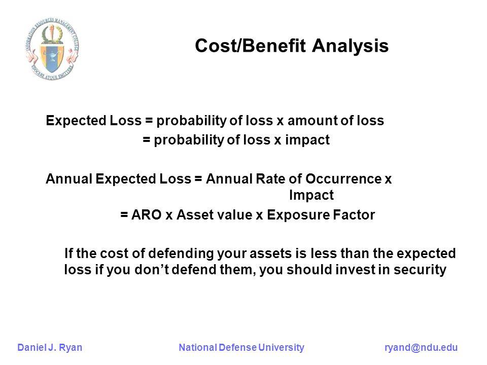 Daniel J. Ryan National Defense University ryand@ndu.edu Cost/Benefit Analysis Expected Loss = probability of loss x amount of loss = probability of l