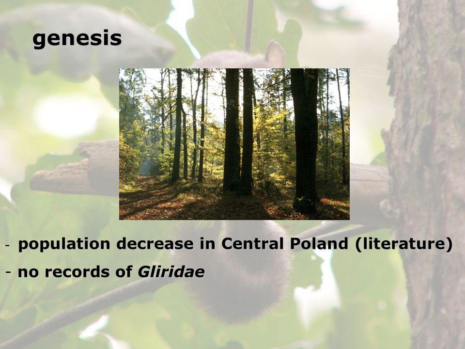 results Forest districtNumber of boxesDryomys nitedula individuals Barycz1000 Kozienice 0 Przysucha 3 Stąporków10014 Skarżysko1002 Radom500 Zwoleń300