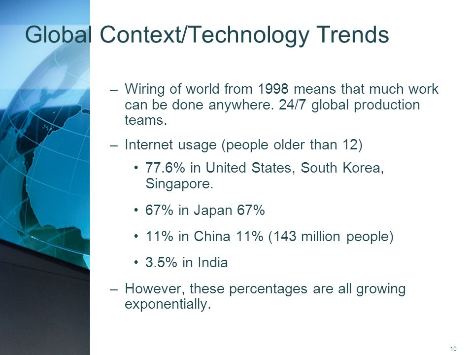 10 Global Context/Technology Trends –Wiring of world from 1998 means that much work can be done anywhere. 24/7 global production teams. –Internet usag