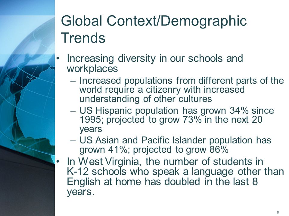 9 Global Context/Demographic Trends Increasing diversity in our schools and workplaces –Increased populations from different parts of the world requir