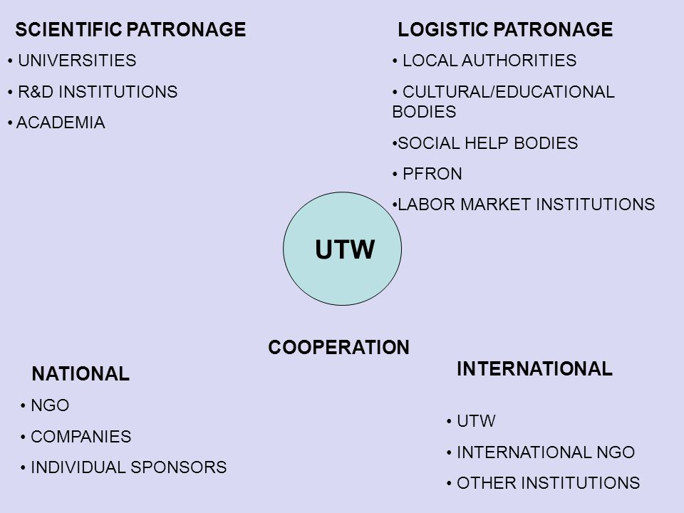 UTW SCIENTIFIC PATRONAGELOGISTIC PATRONAGE UNIVERSITIES R&D INSTITUTIONS ACADEMIA LOCAL AUTHORITIES CULTURAL/EDUCATIONAL BODIES SOCIAL HELP BODIES PFR