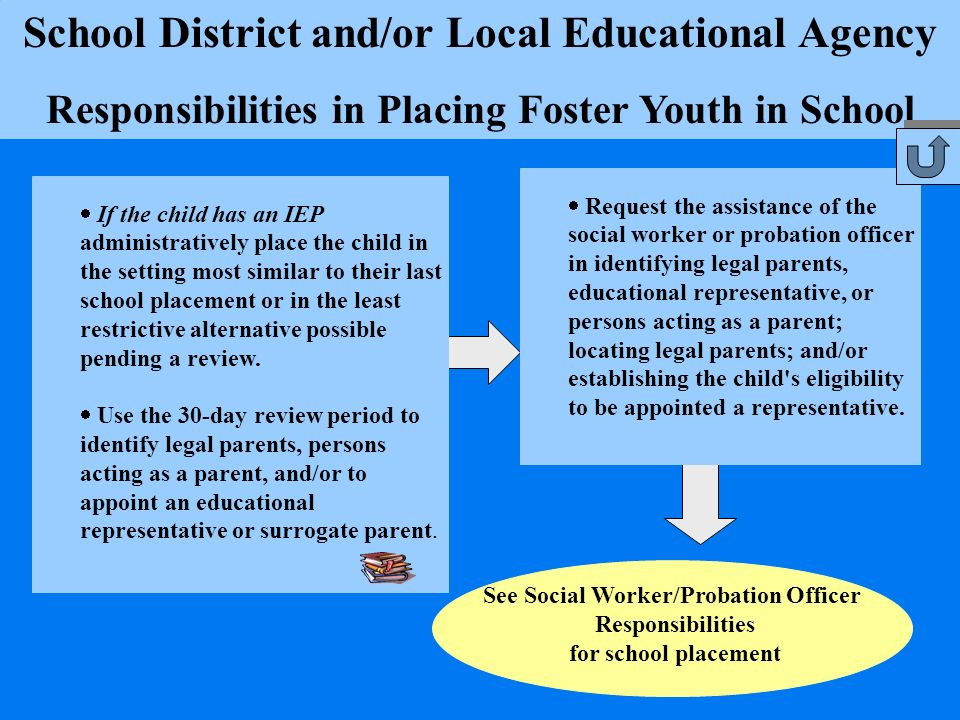 Request the assistance of the social worker or probation officer in identifying legal parents, educational representative, or persons acting as a pare