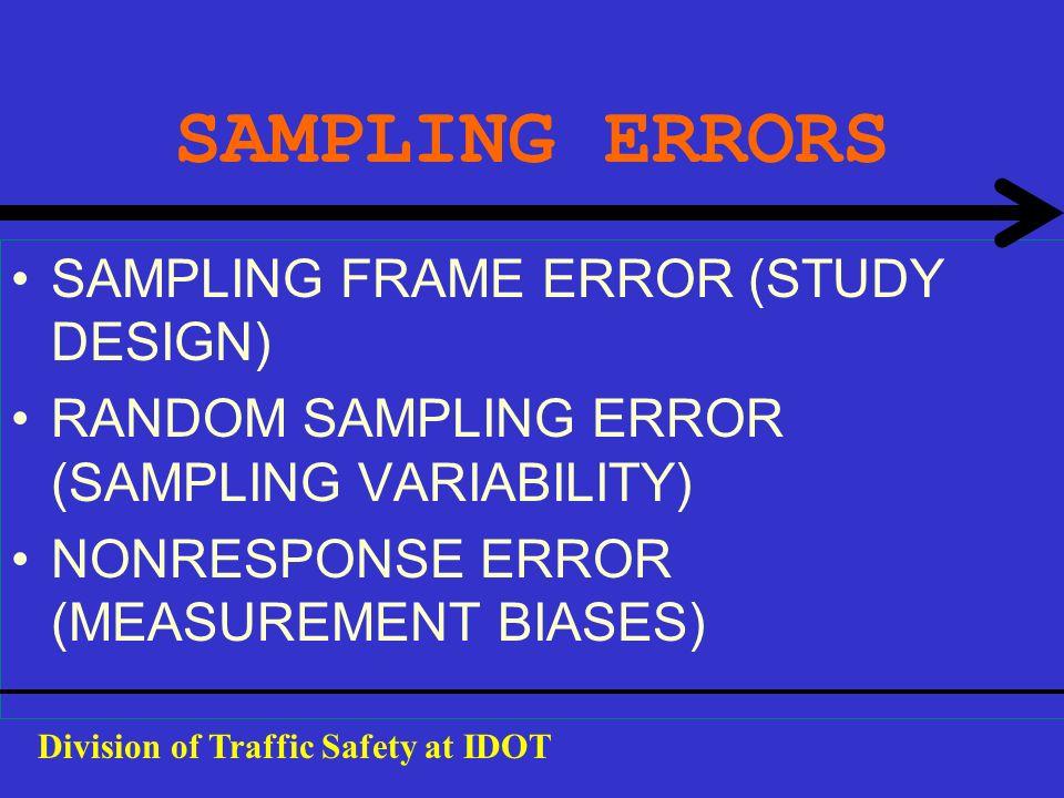 SAMPLING ERRORS SAMPLING FRAME ERROR (STUDY DESIGN) RANDOM SAMPLING ERROR (SAMPLING VARIABILITY) NONRESPONSE ERROR (MEASUREMENT BIASES) Division of Tr