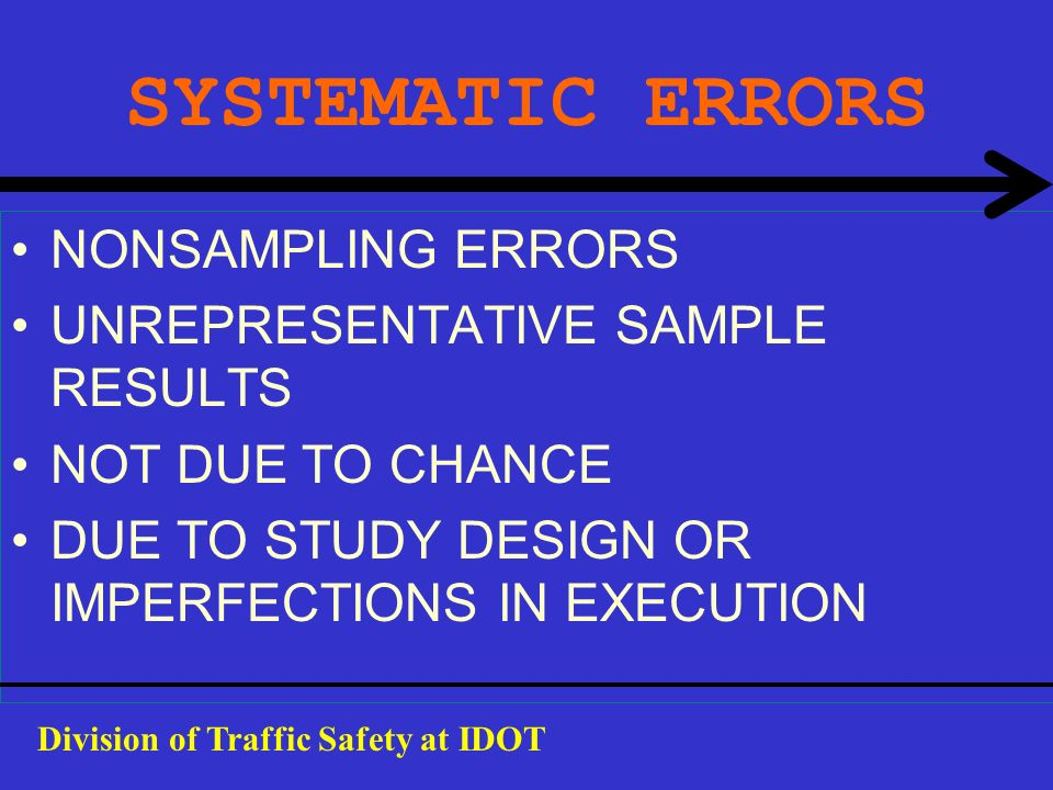 SYSTEMATIC ERRORS NONSAMPLING ERRORS UNREPRESENTATIVE SAMPLE RESULTS NOT DUE TO CHANCE DUE TO STUDY DESIGN OR IMPERFECTIONS IN EXECUTION Division of T