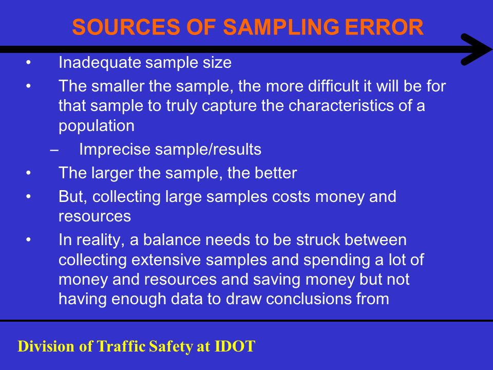 SOURCES OF SAMPLING ERROR Inadequate sample size The smaller the sample, the more difficult it will be for that sample to truly capture the characteri