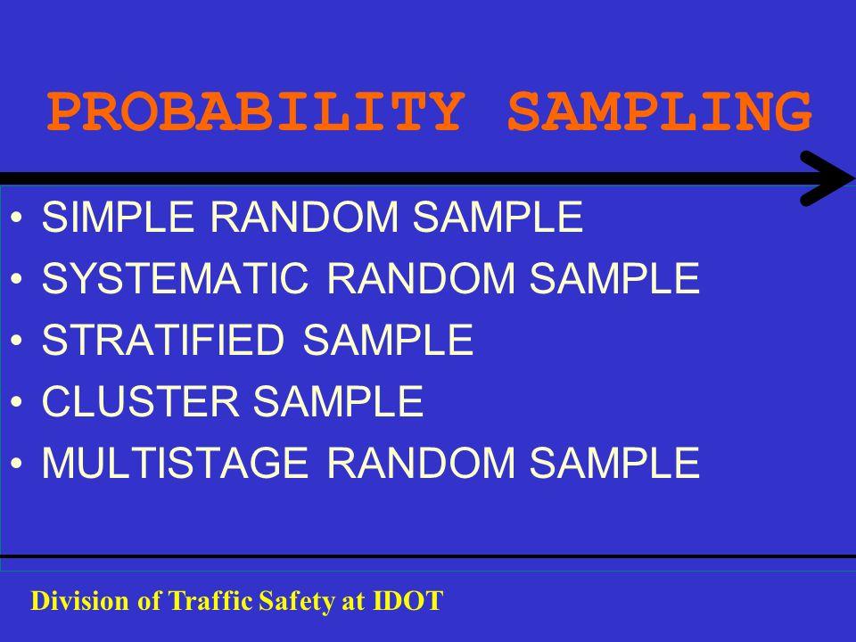 PROBABILITY SAMPLING SIMPLE RANDOM SAMPLE SYSTEMATIC RANDOM SAMPLE STRATIFIED SAMPLE CLUSTER SAMPLE MULTISTAGE RANDOM SAMPLE Division of Traffic Safet