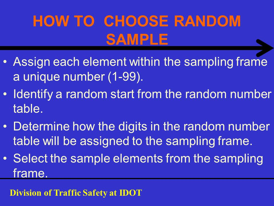 HOW TO CHOOSE RANDOM SAMPLE Assign each element within the sampling frame a unique number (1-99). Identify a random start from the random number table