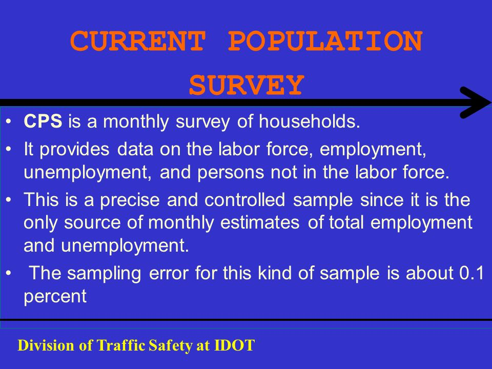 CURRENT POPULATION SURVEY CPS is a monthly survey of households. It provides data on the labor force, employment, unemployment, and persons not in the
