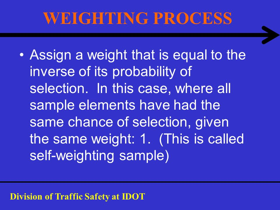 WEIGHTING PROCESS Assign a weight that is equal to the inverse of its probability of selection. In this case, where all sample elements have had the s