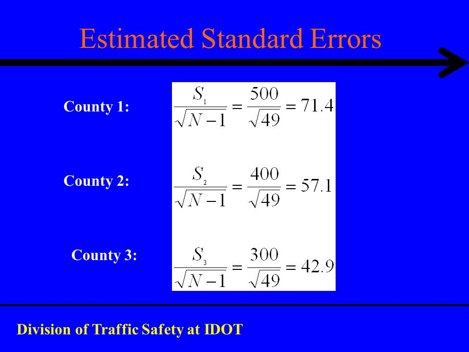 Estimated Standard Errors County 1: County 2: County 3: Division of Traffic Safety at IDOT
