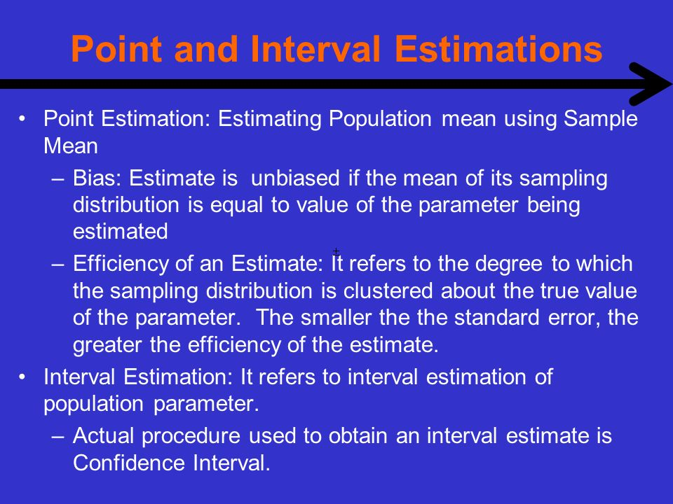 Point and Interval Estimations Point Estimation: Estimating Population mean using Sample Mean –Bias: Estimate is unbiased if the mean of its sampling