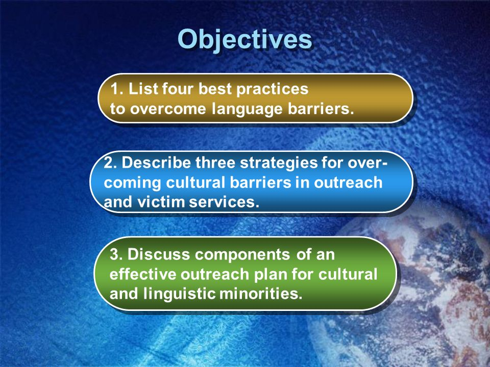Objectives 1.List four best practices to overcome language barriers. 1.List four best practices to overcome language barriers. 2. Describe three strat