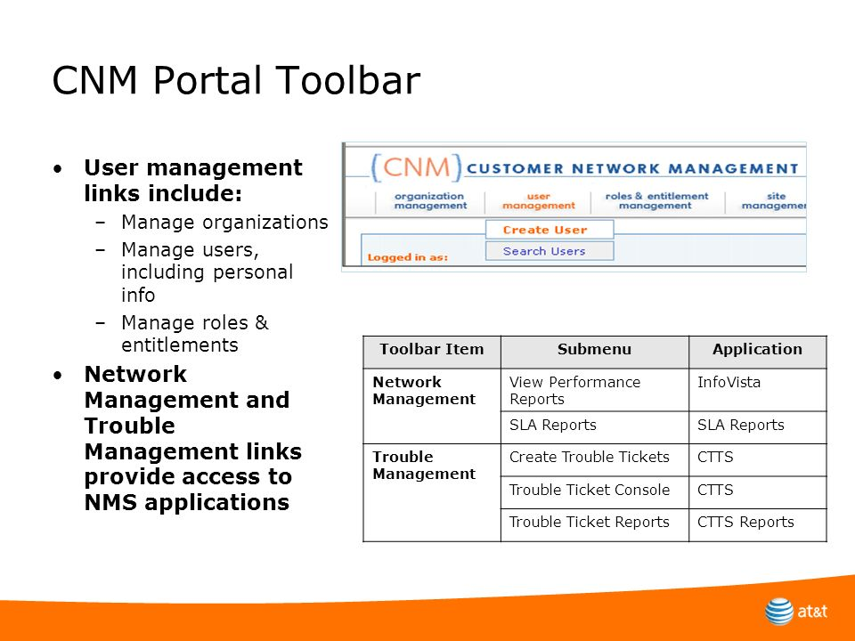 CNM Portal Toolbar User management links include: –Manage organizations –Manage users, including personal info –Manage roles & entitlements Network Ma