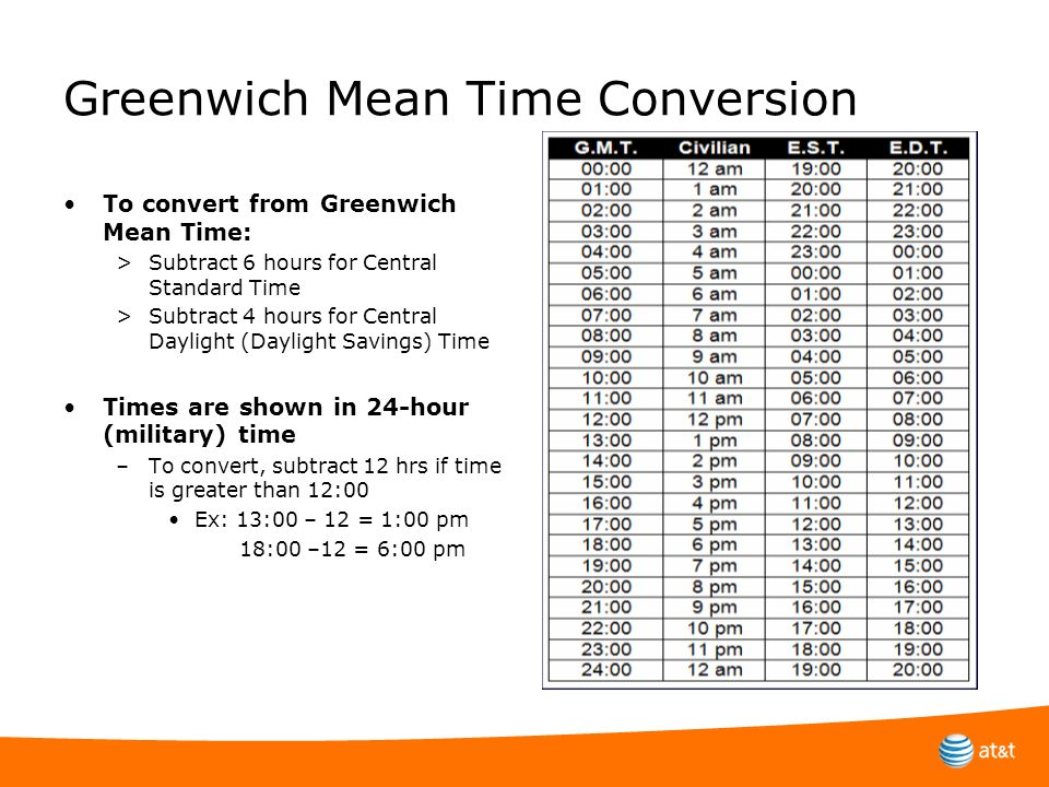 Greenwich Mean Time Conversion To convert from Greenwich Mean Time: >Subtract 6 hours for Central Standard Time >Subtract 4 hours for Central Daylight