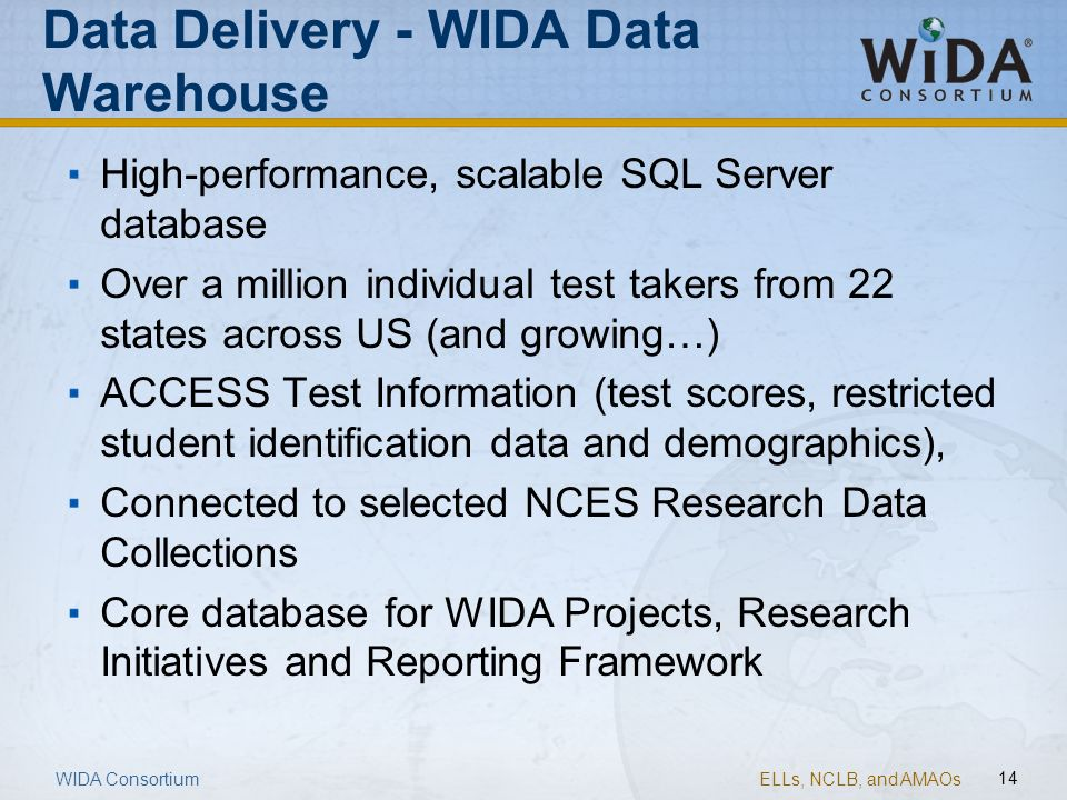 ELLs, NCLB, and AMAOs 14 WIDA Consortium Data Delivery - WIDA Data Warehouse High-performance, scalable SQL Server database Over a million individual