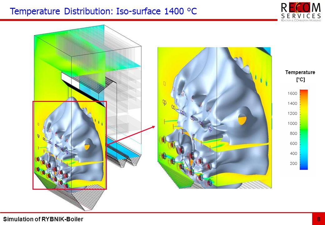 Simulation of RYBNIK-Boiler 8 Temperature [°C] Temperature Distribution: Iso-surface 1400 °C