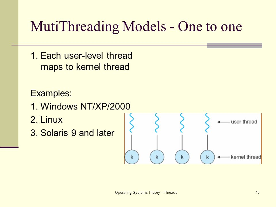 Operating Systems Theory - Threads10 MutiThreading Models - One to one 1. Each user-level thread maps to kernel thread Examples: 1. Windows NT/XP/2000