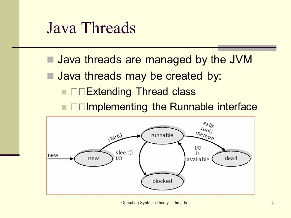 Operating Systems Theory - Threads24 Java Threads Java threads are managed by the JVM Java threads may be created by: Extending Thread class Implement