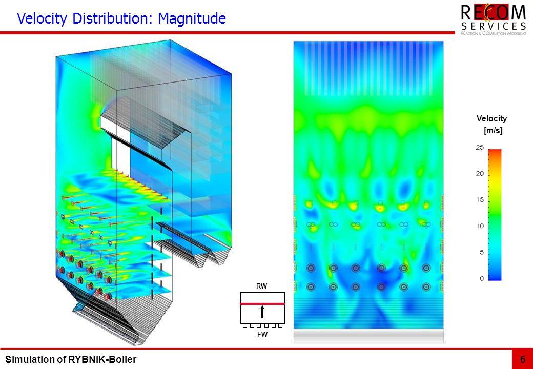 Simulation of RYBNIK-Boiler 6 Velocity [m/s] Velocity Distribution: Magnitude FWFW RWRW