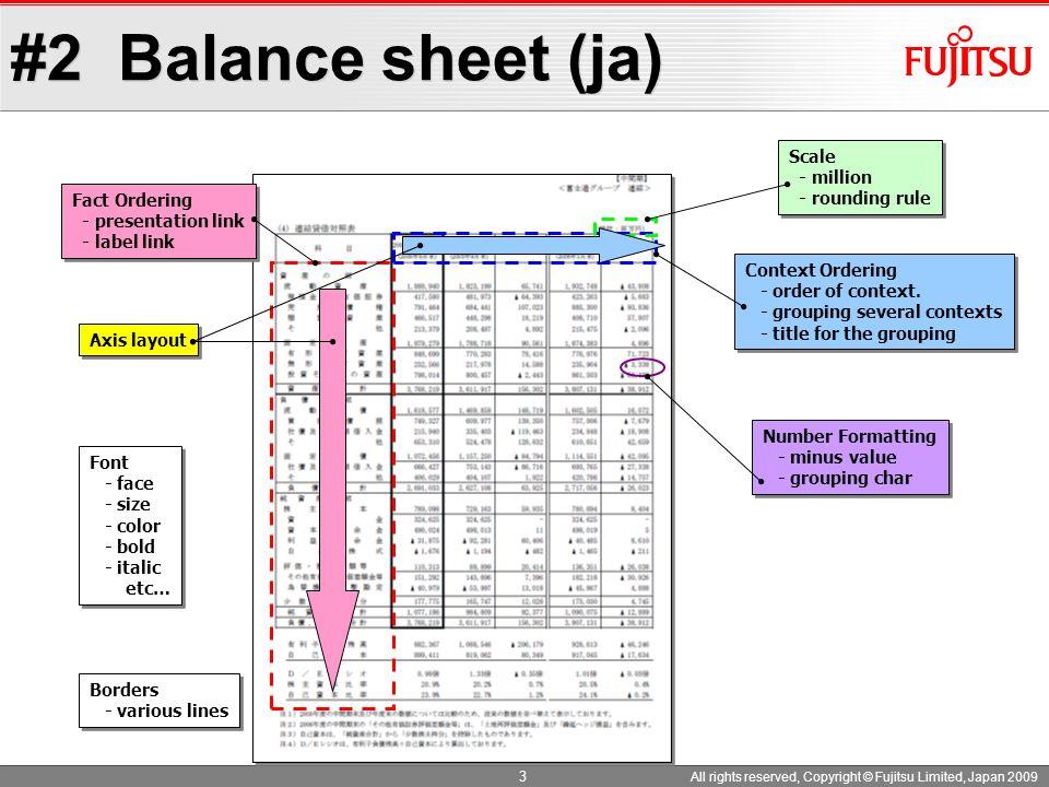 #2 Balance sheet (ja) Scale - million - rounding rule Scale - million - rounding rule Fact Ordering - presentation link - label link Fact Ordering - p