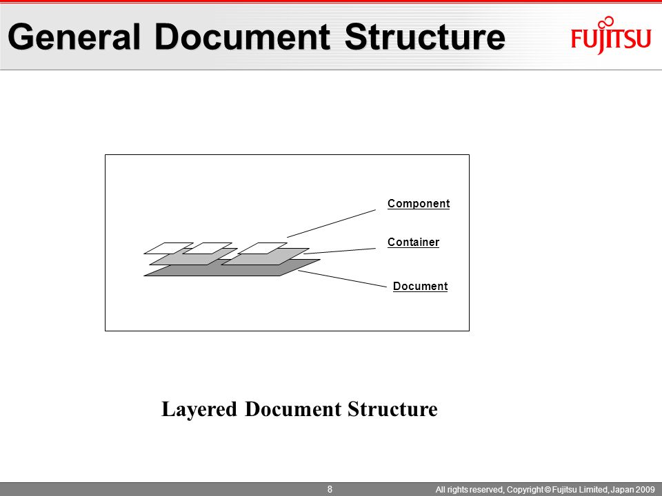 8 All rights reserved, Copyright © Fujitsu Limited, Japan 2009 General Document Structure Layered Document Structure Component Container Document
