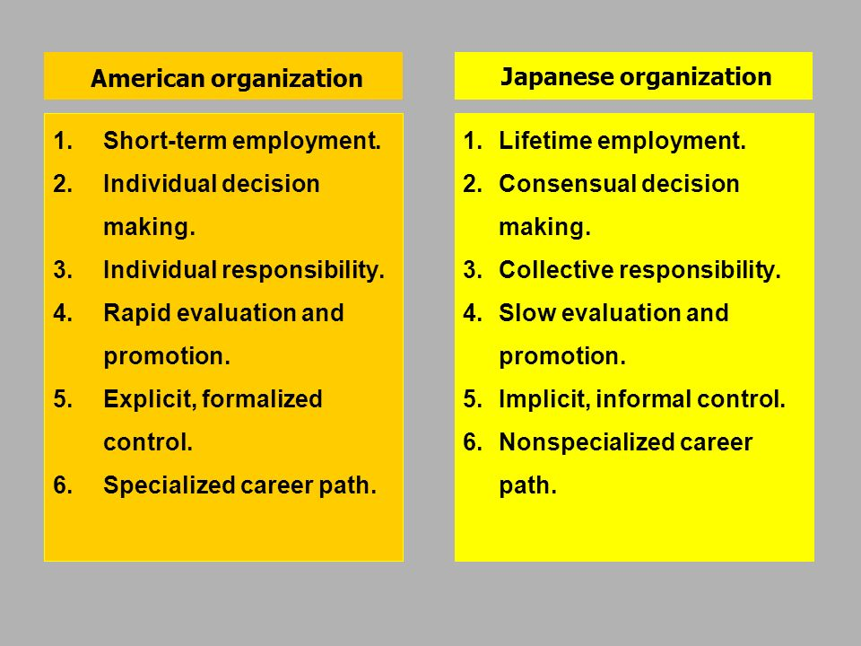 American organization 1.Short-term employment. 2.Individual decision making. 3.Individual responsibility. 4.Rapid evaluation and promotion. 5.Explicit