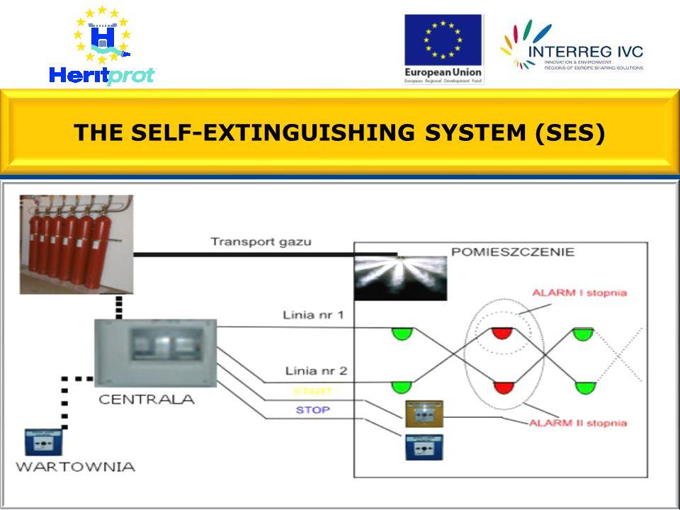 THE SELF-EXTINGUISHING SYSTEM (SES)