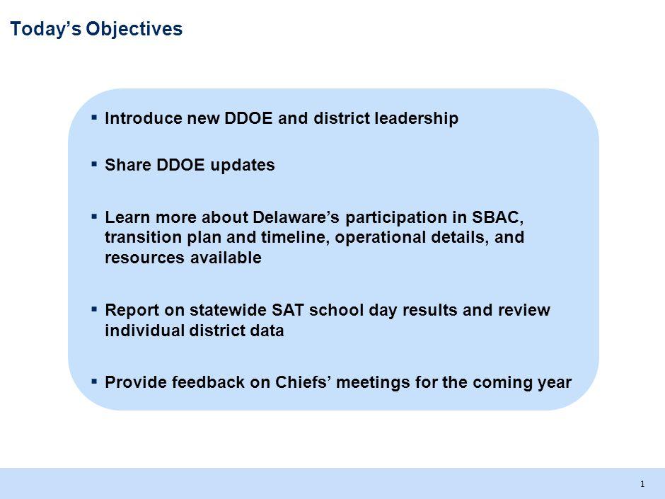 September 27, 2012 CSO Meeting