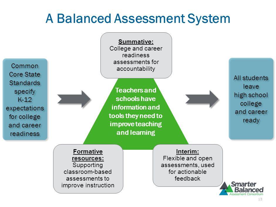 The Smarter Balanced Assessment System