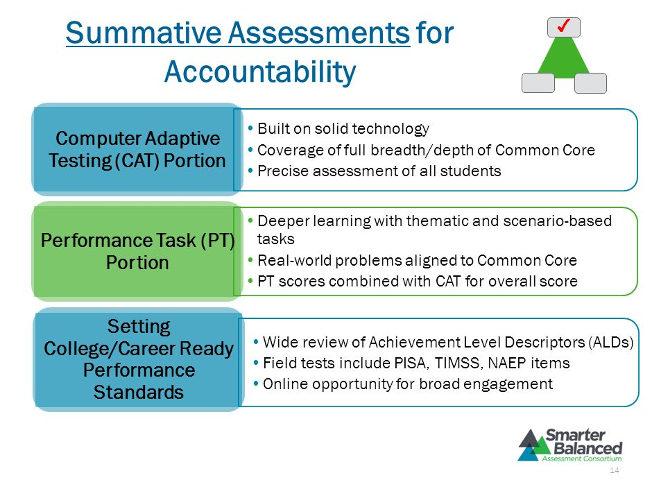 A Balanced Assessment System Common Core State Standards specify K-12 expectations for college and career readiness Common Core State Standards specif