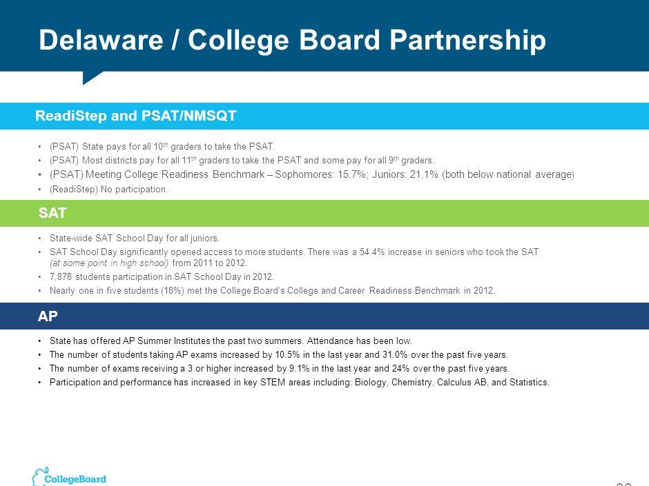 Delaware: SAT School Day Results September 27, 2012
