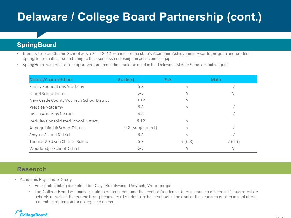 Delaware / College Board Partnership (PSAT) State pays for all 10 th graders to take the PSAT. (PSAT) Most districts pay for all 11 th graders to take