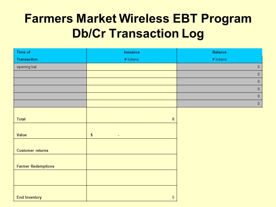 Farmers Market Wireless EBT Program Db/Cr Transaction Log Time ofIssuanceBalance Transaction# tokens opening bal 0 0 0 0 0 0 Total0 Value $ - Customer returns Farmer Redemptions End Inventory0