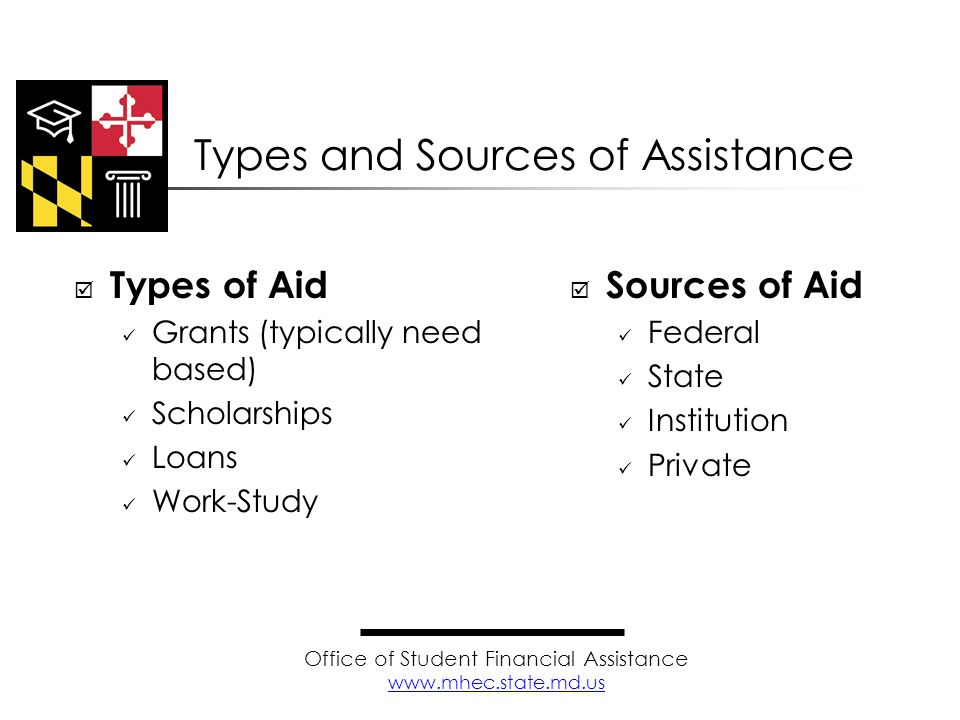 Types of Aid Grants (typically need based) Scholarships Loans Work-Study Types and Sources of Assistance Sources of Aid Federal State Institution Priv