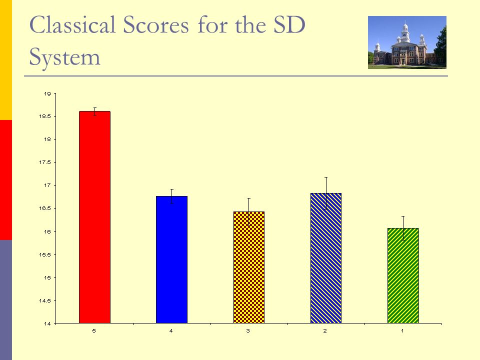 Classical Scores for the SD System