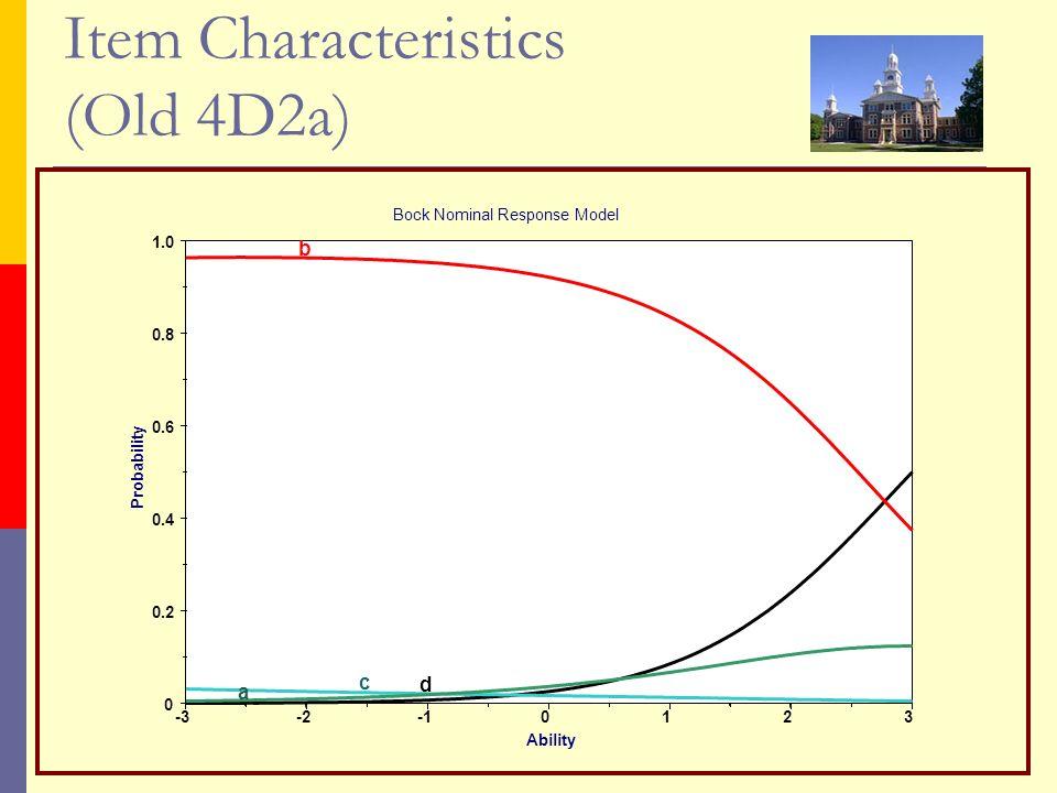 Item Characteristics (Old 4D2a)