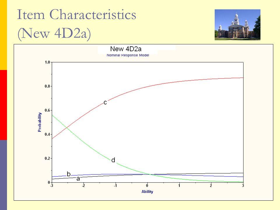 Item Characteristics (New 4D2a)