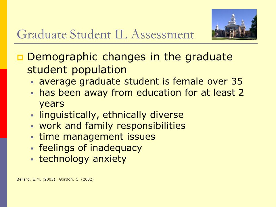 Graduate Student IL Assessment Demographic changes in the graduate student population average graduate student is female over 35 has been away from ed
