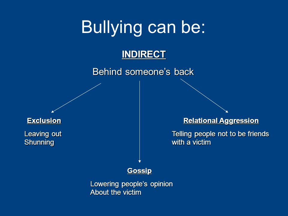 Bullying can be: DIRECT Face to face Verbal Insults, putdowns, teasing, harassment Physical Shoves, pushes, hitting, assault Psychological Rolling eyes, dirty looks, uttering threats, extortion